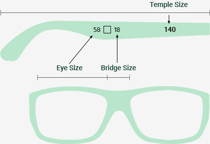 glasses frame size graphic with eye, bridge, temple shown